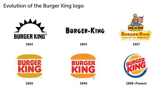 Renovar marca comercial