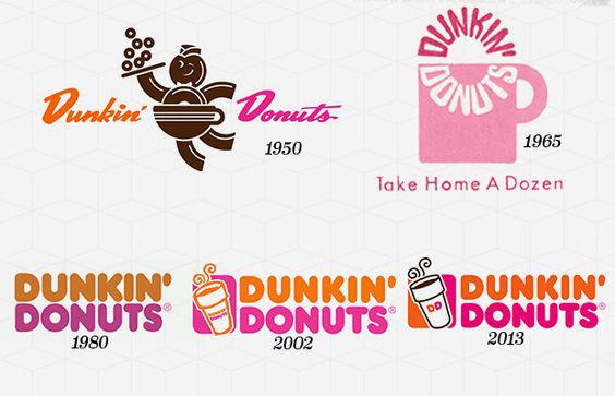 Rediseño del logotipo